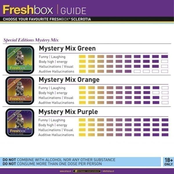 mysterylist-freshbox
